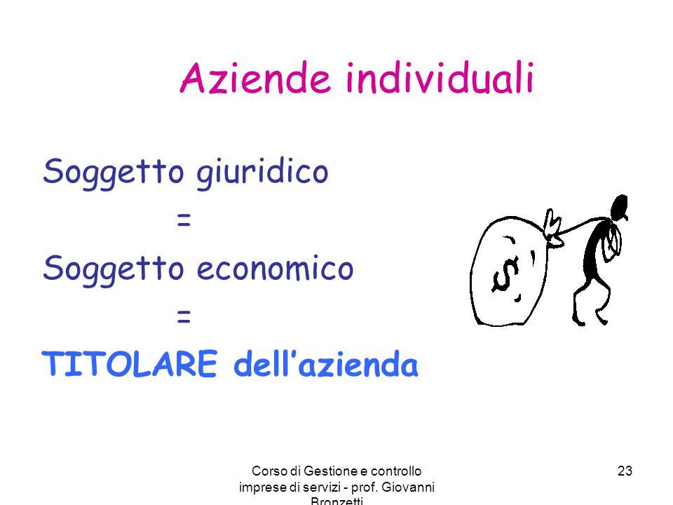 Corso di Gestione e controllo imprese di servizi - prof. Giovanni Bronzetti 23 Aziende individuali Soggetto giuridico = Soggetto economico = TITOLARE