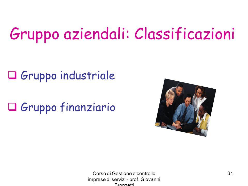 Corso di Gestione e controllo imprese di servizi - prof. Giovanni Bronzetti 31 Gruppo aziendali: Classificazioni  Gruppo industriale  Gruppo finanzi