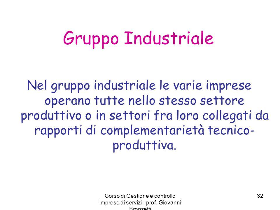Corso di Gestione e controllo imprese di servizi - prof. Giovanni Bronzetti 32 Gruppo Industriale Nel gruppo industriale le varie imprese operano tutt