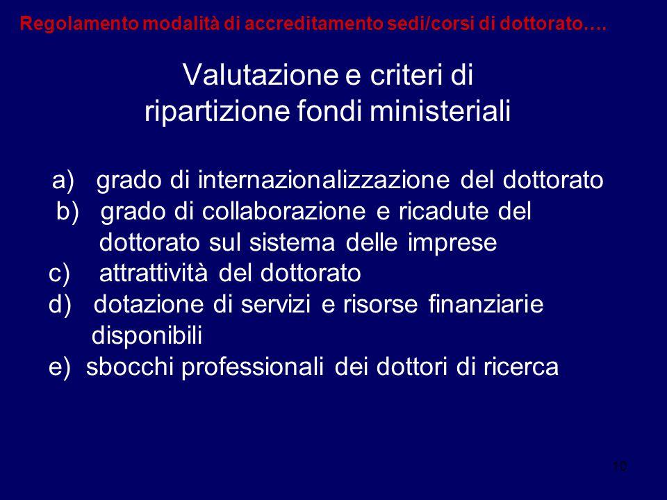 10 Regolamento modalità di accreditamento sedi/corsi di dottorato…. Valutazione e criteri di ripartizione fondi ministeriali a)grado di internazionali