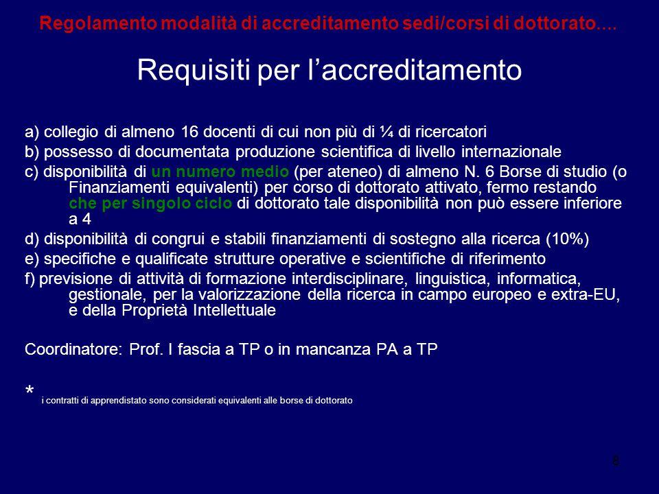 8 Requisiti per l'accreditamento a) collegio di almeno 16 docenti di cui non più di ¼ di ricercatori b) possesso di documentata produzione scientifica di livello internazionale c) disponibilità di un numero medio (per ateneo) di almeno N.