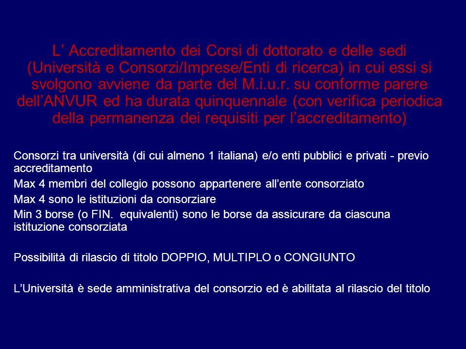 L' Accreditamento dei Corsi di dottorato e delle sedi (Università e Consorzi/Imprese/Enti di ricerca) in cui essi si svolgono avviene da parte del M.i.u.r.