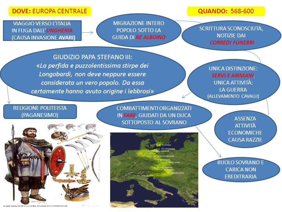 MIGRAZIONE INTERO POPOLO SOTTO LA GUIDA DI RE ALBOINO UNICA DISTINZIONE: SERVI E ARIMANI. UNICA ATTIVITÀ: LA GUERRA (ALLEVAMENTO CAVALLI) VIAGGIO VERS