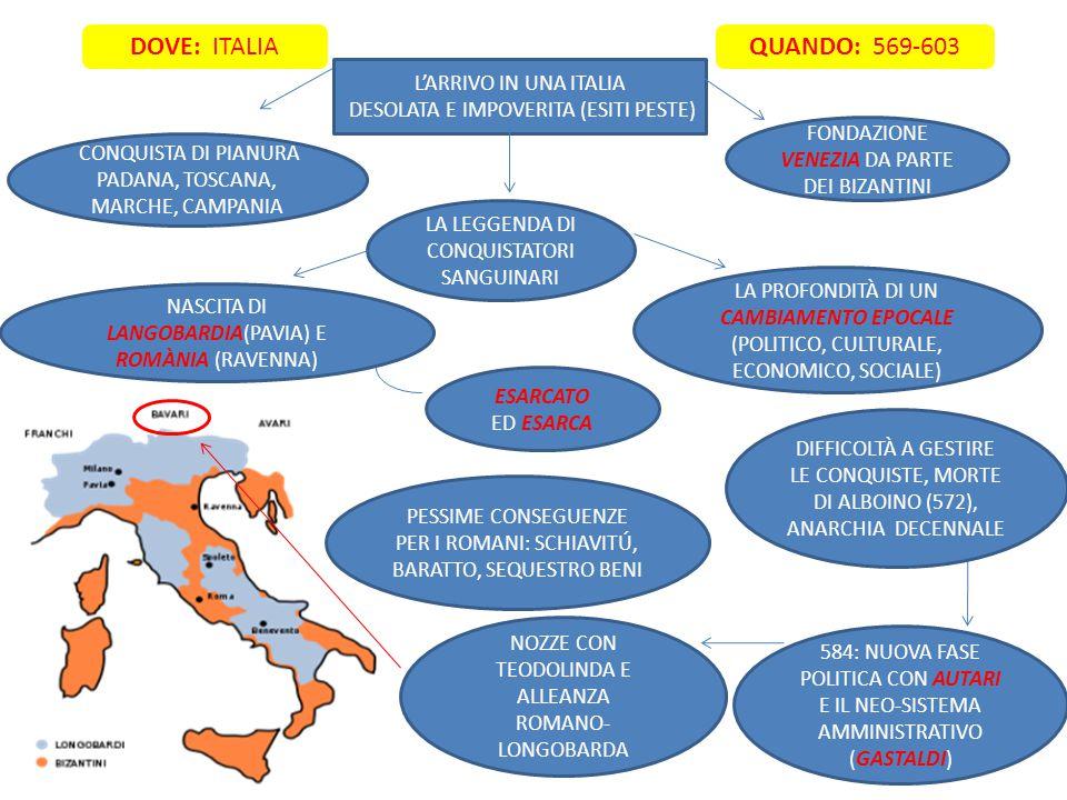 CONQUISTA DI PIANURA PADANA, TOSCANA, MARCHE, CAMPANIA LA PROFONDITÀ DI UN CAMBIAMENTO EPOCALE (POLITICO, CULTURALE, ECONOMICO, SOCIALE) L'ARRIVO IN U