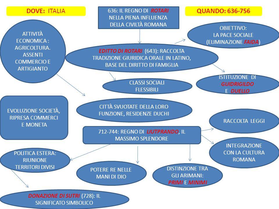 EDITTO DI ROTARI (643): RACCOLTA TRADIZIONE GIURIDICA ORALE IN LATINO, BASE DEL DIRITTO DI FAMIGLIA ISTITUZIONE DI GUIDRIGILDO E DUELLO 636: IL REGNO