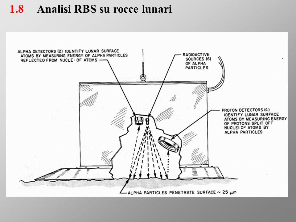 1.8Analisi RBS su rocce lunari