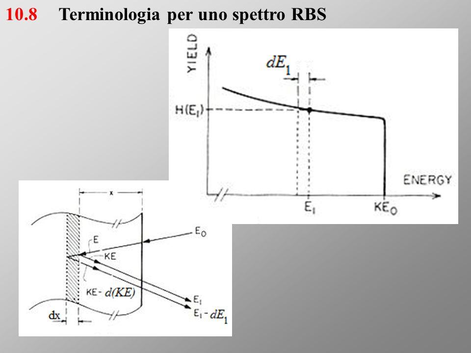 10.8Terminologia per uno spettro RBS