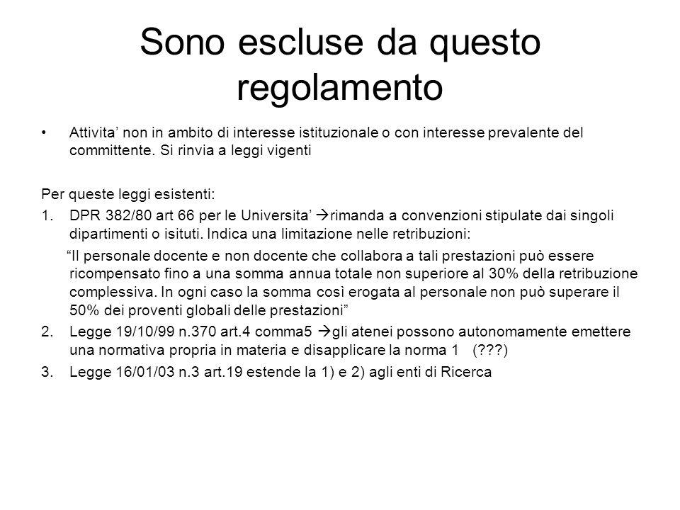 Evoluzione normativa 1.R.D.