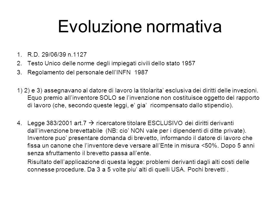 Evoluzione normativa 1.R.D. 29/06/39 n.1127 2.Testo Unico delle norme degli impiegati civili dello stato 1957 3.Regolamento del personale dell'INFN 19