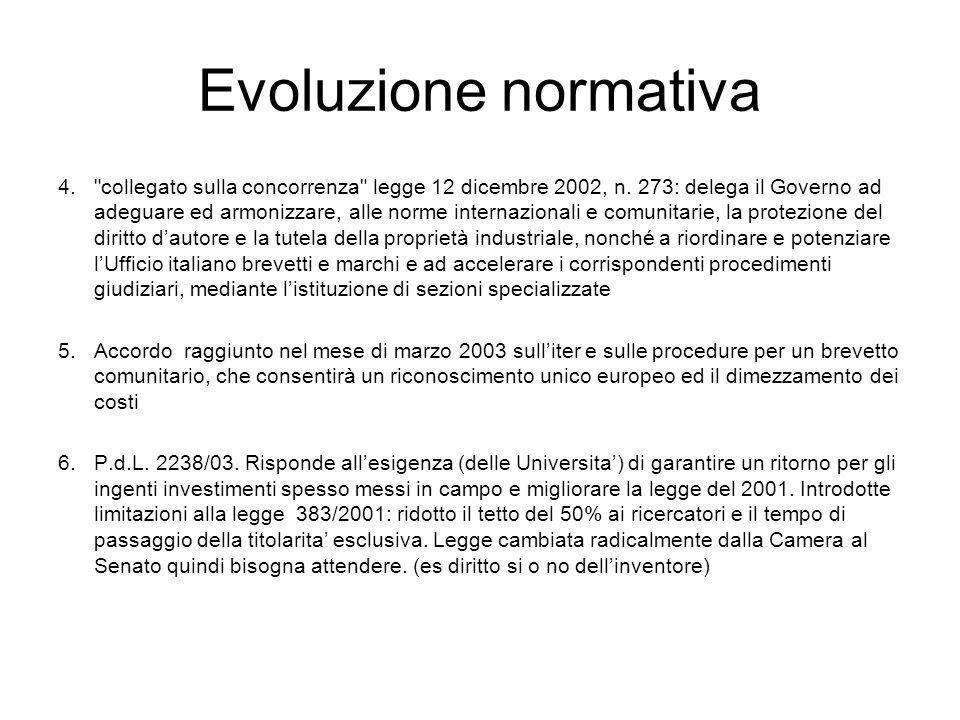 Evoluzione normativa 4.