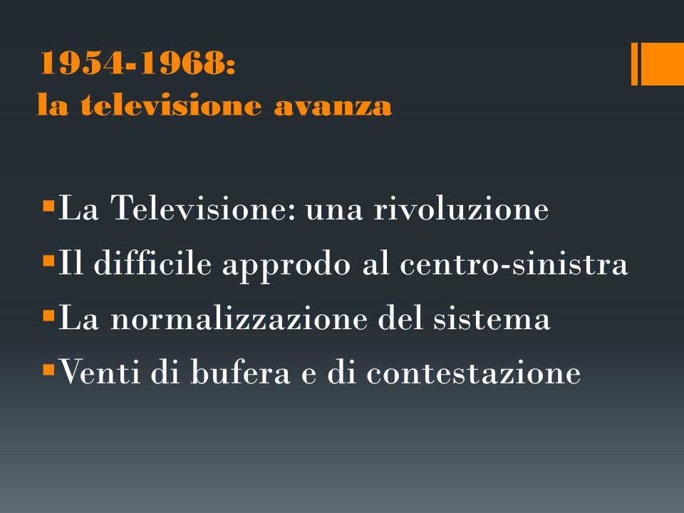1954-1968: la televisione avanza  La Televisione: una rivoluzione  Il difficile approdo al centro-sinistra  La normalizzazione del sistema  Venti