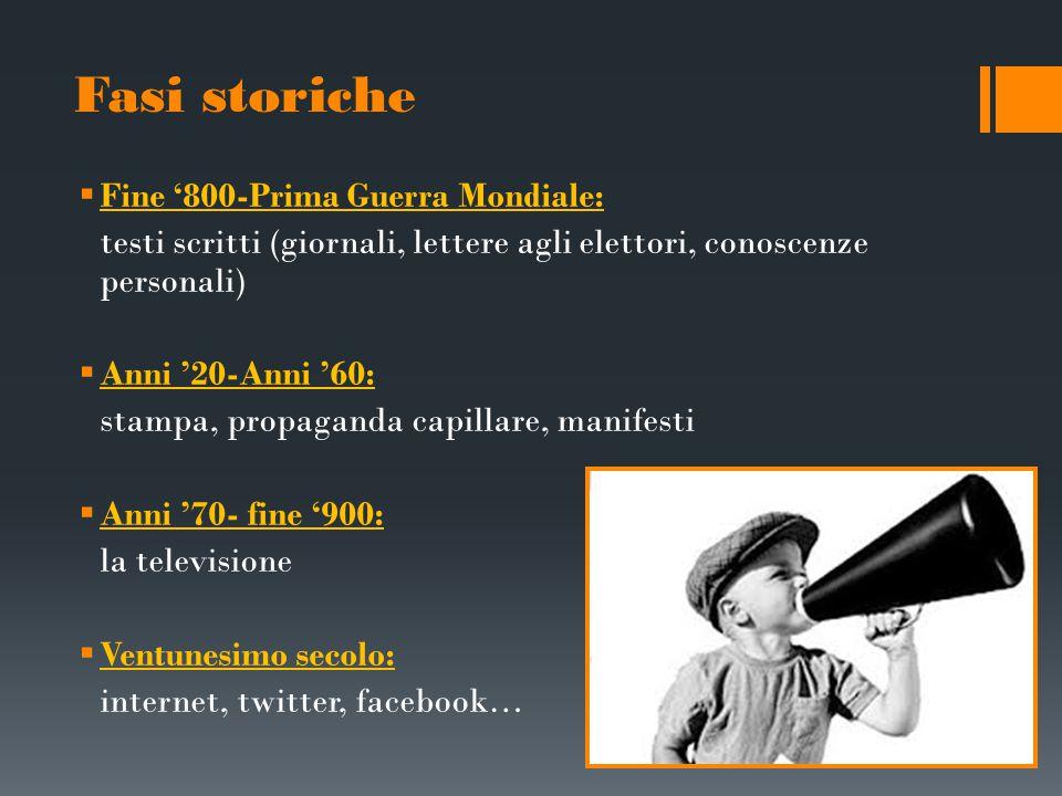 Le forme della propaganda contemporanea Uno sguardo sull'Italia repubblicana