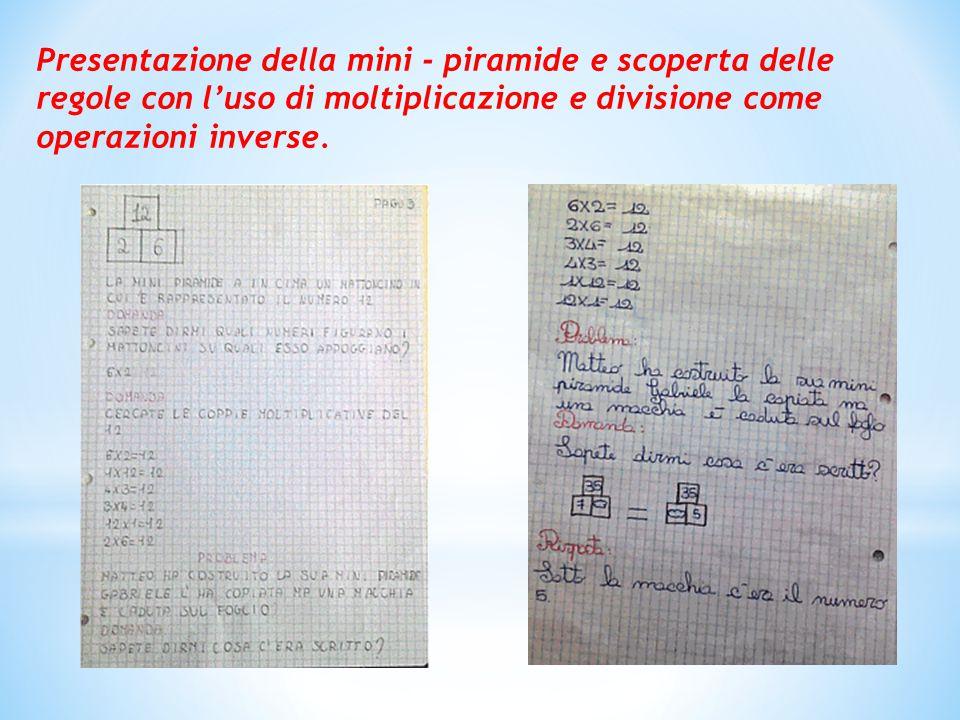 Presentazione della mini - piramide e scoperta delle regole con l'uso di moltiplicazione e divisione come operazioni inverse.