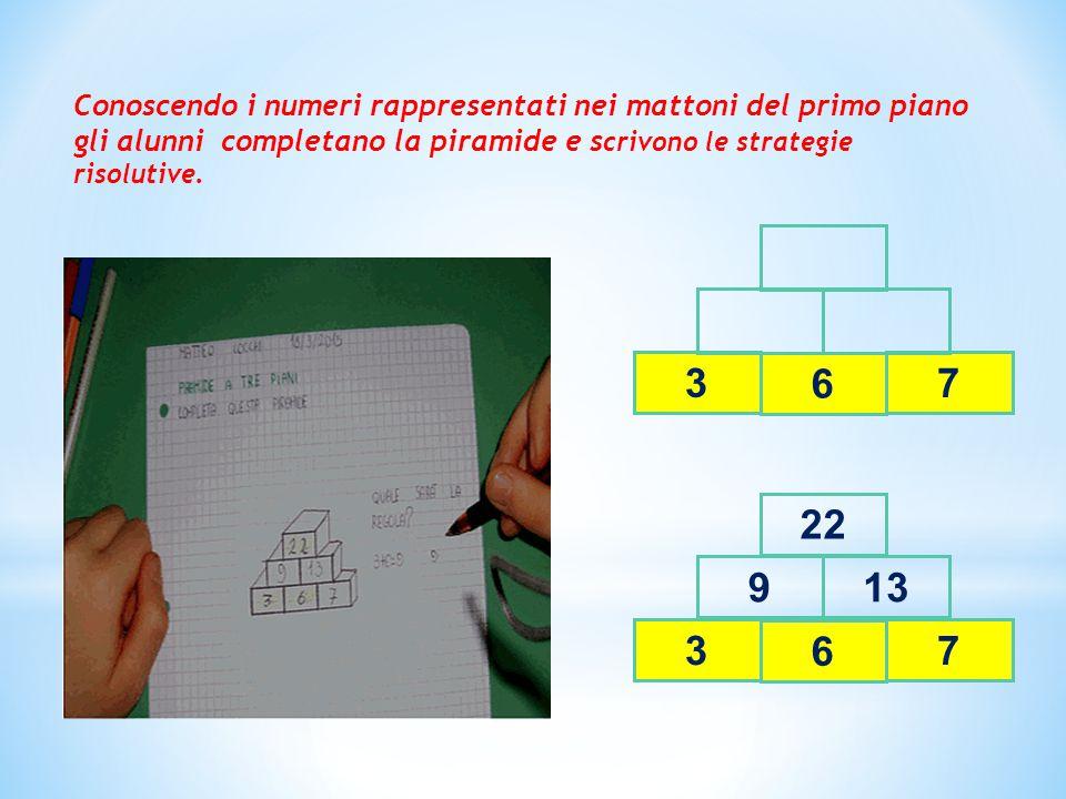 Conoscendo i numeri rappresentati nei mattoni del primo piano gli alunni completano la piramide e s crivono le strategie risolutive. 3 6 73 6 9 7 13 2