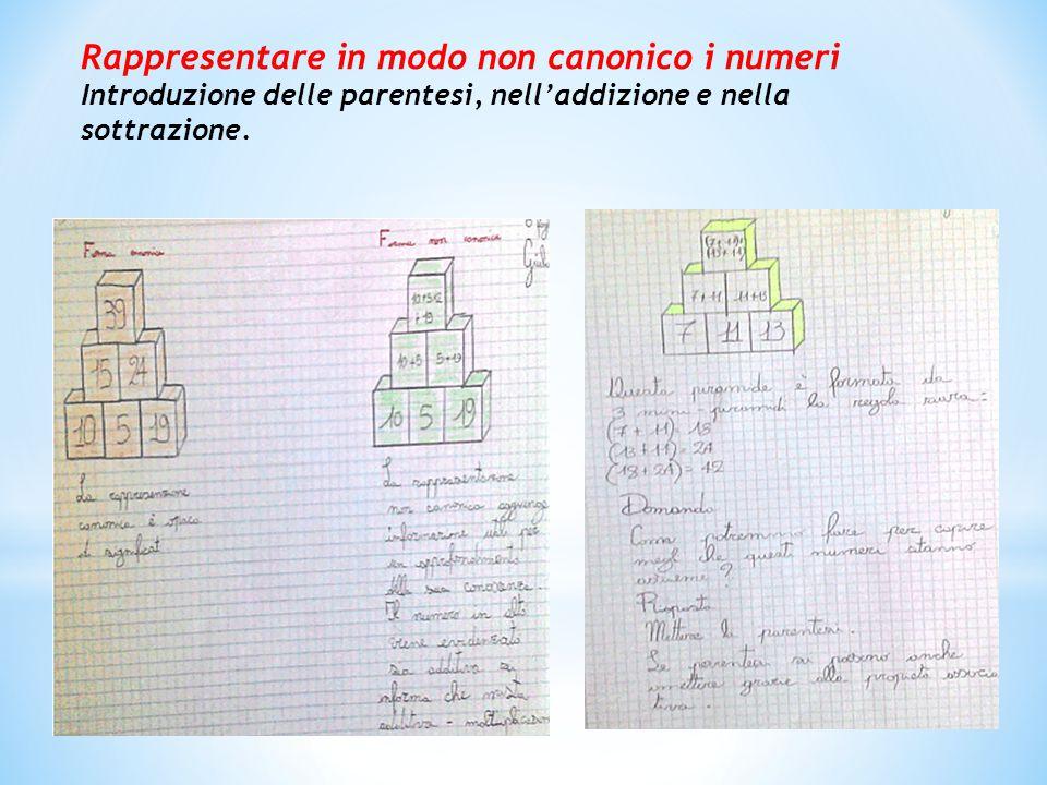 Rappresentare in modo non canonico i numeri Introduzione delle parentesi, nell'addizione e nella sottrazione.