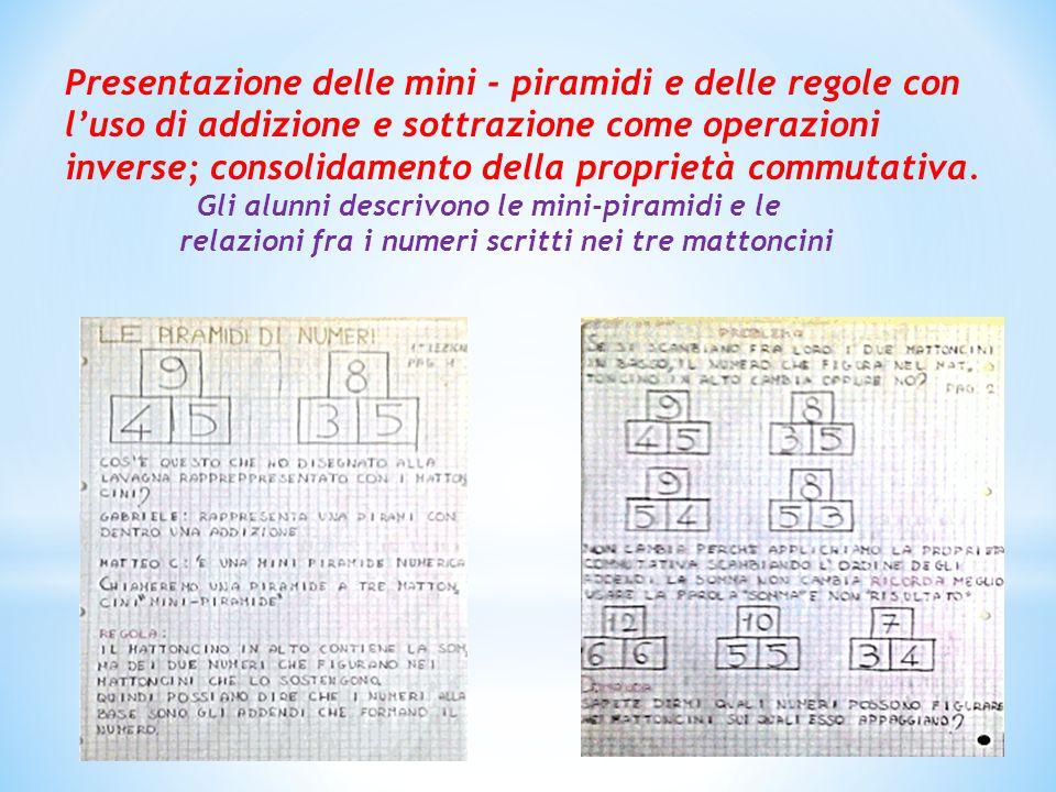 Presentazione delle mini - piramidi e delle regole con l'uso di addizione e sottrazione come operazioni inverse; consolidamento della proprietà commut