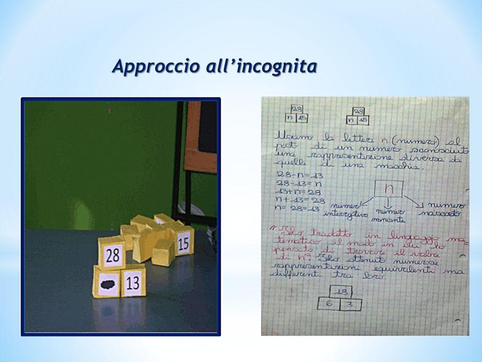 Completare piramidi a quattro piani utilizzando le strategie conosciute.