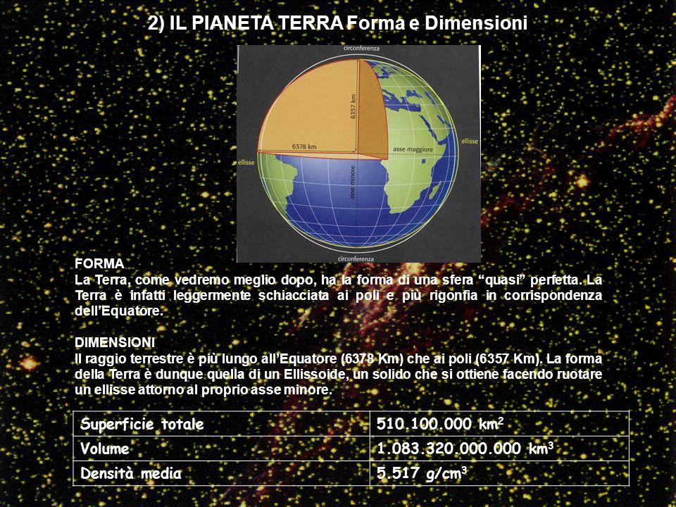 """2) IL PIANETA TERRA Forma e Dimensioni FORMA La Terra, come vedremo meglio dopo, ha la forma di una sfera """"quasi"""" perfetta. La Terra è infatti leggerm"""