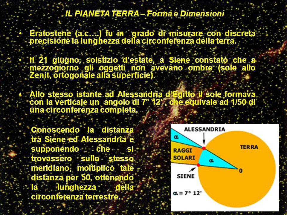 Eratostene (a.c….) fu in grado di misurare con discreta precisione la lunghezza della circonferenza della terra. Il 21 giugno, solstizio d'estate, a S