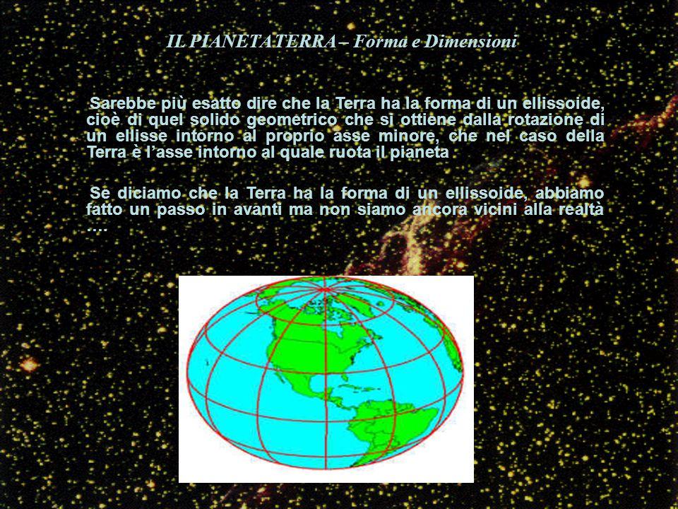 La forma (e le dimensioni) della Terra sono studiate dalla Geodesia La forza di gravità sulla Terra varia da zona a zona ed è funzione della distanza di un punto dal centro.