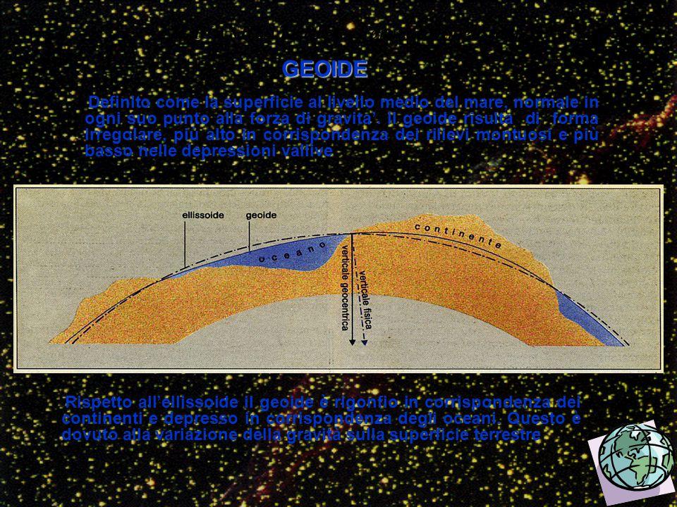 Definito come la superficie al livello medio del mare, normale in ogni suo punto alla forza di gravita'. Il geoide risulta di forma irregolare, più al