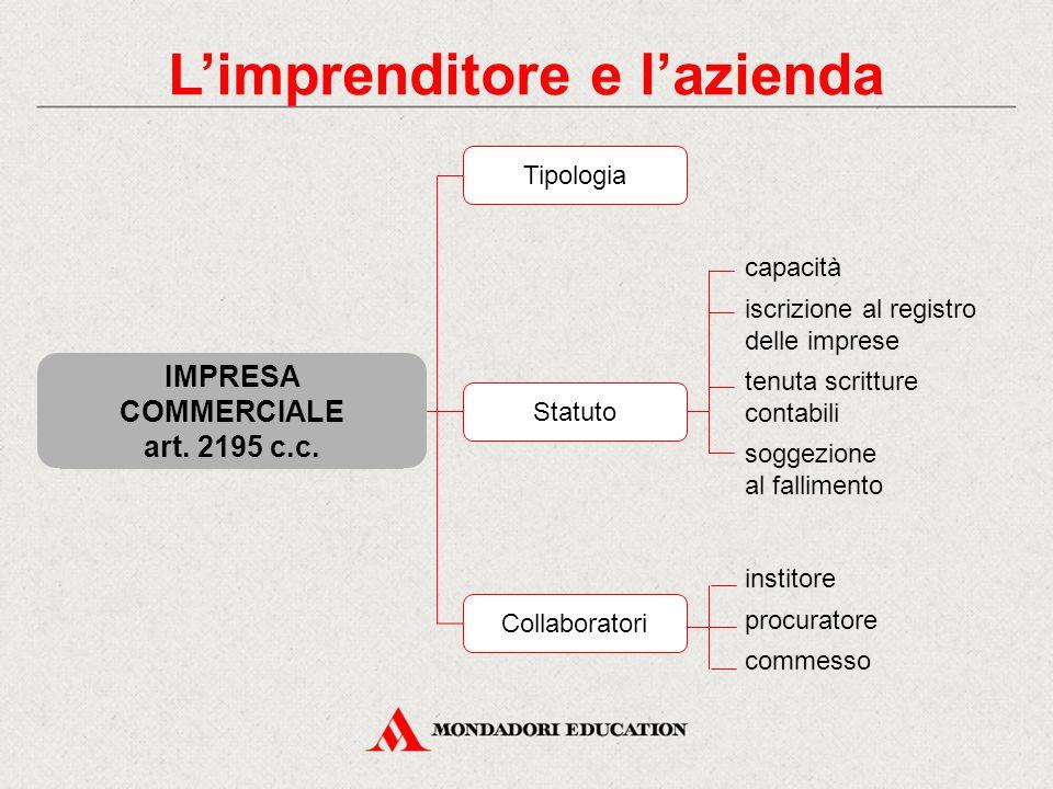 IMPRESA COMMERCIALE art. 2195 c.c. L'imprenditore e l'azienda StatutoTipologia capacità iscrizione al registro delle imprese tenuta scritture contabil