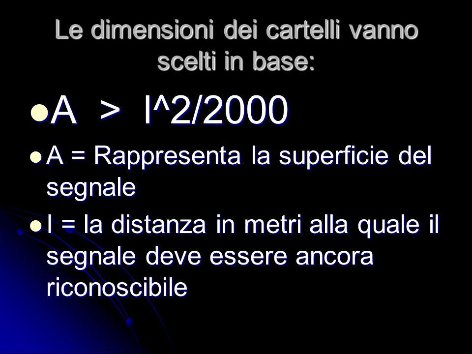 Le dimensioni dei cartelli vanno scelti in base: A > l^2/2000 A > l^2/2000 A = Rappresenta la superficie del segnale A = Rappresenta la superficie del segnale I = la distanza in metri alla quale il segnale deve essere ancora riconoscibile I = la distanza in metri alla quale il segnale deve essere ancora riconoscibile
