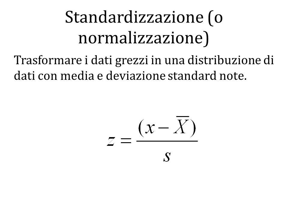 Trasformare i dati grezzi in una distribuzione di dati con media e deviazione standard note. Standardizzazione (o normalizzazione)