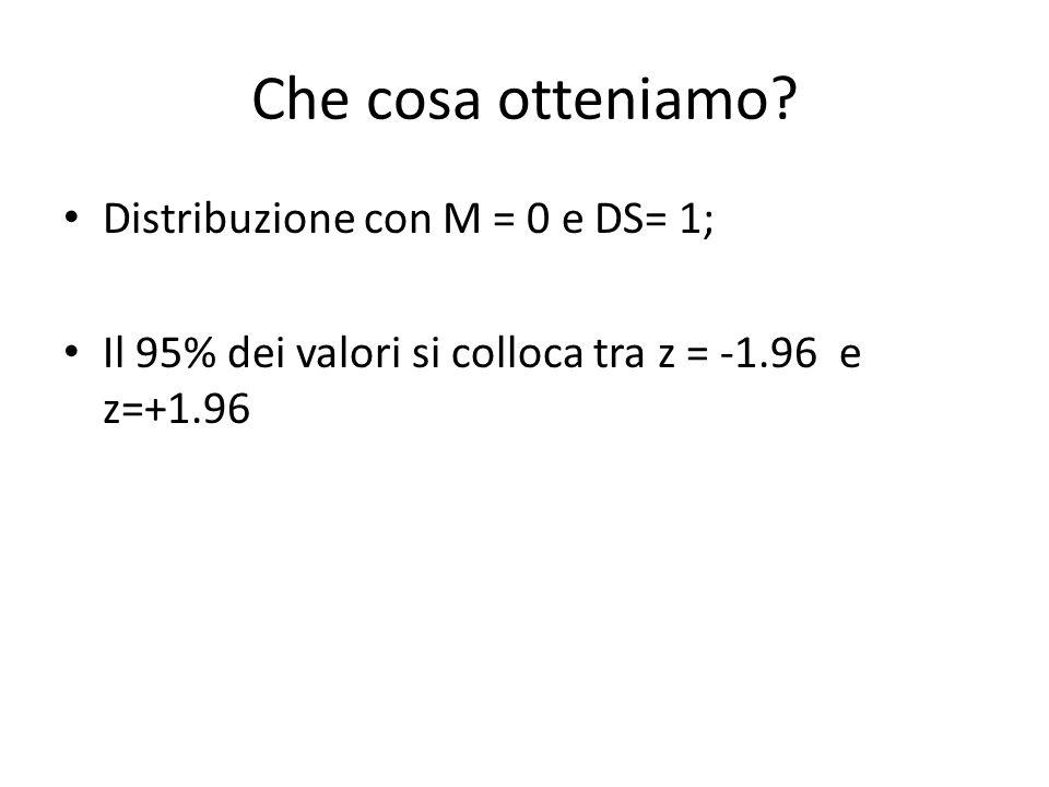 Che cosa otteniamo? Distribuzione con M = 0 e DS= 1; Il 95% dei valori si colloca tra z = -1.96 e z=+1.96