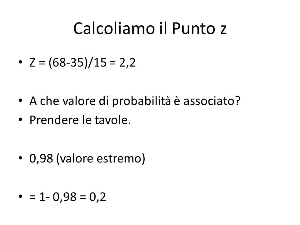 Calcoliamo il Punto z Z = (68-35)/15 = 2,2 A che valore di probabilità è associato? Prendere le tavole. 0,98 (valore estremo) = 1- 0,98 = 0,2