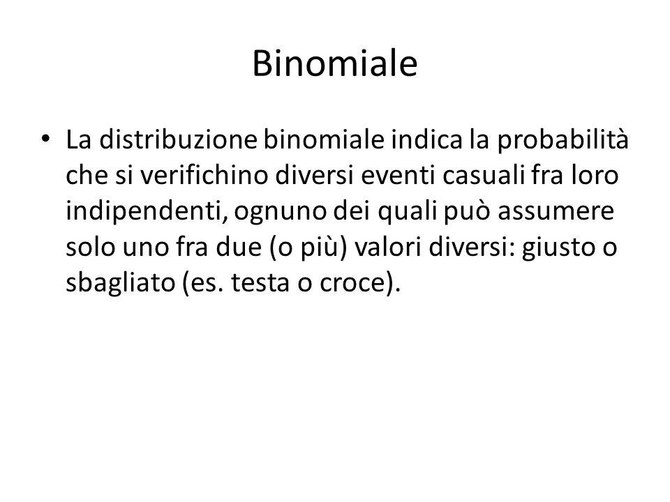 Binomiale La distribuzione binomiale indica la probabilità che si verifichino diversi eventi casuali fra loro indipendenti, ognuno dei quali può assum