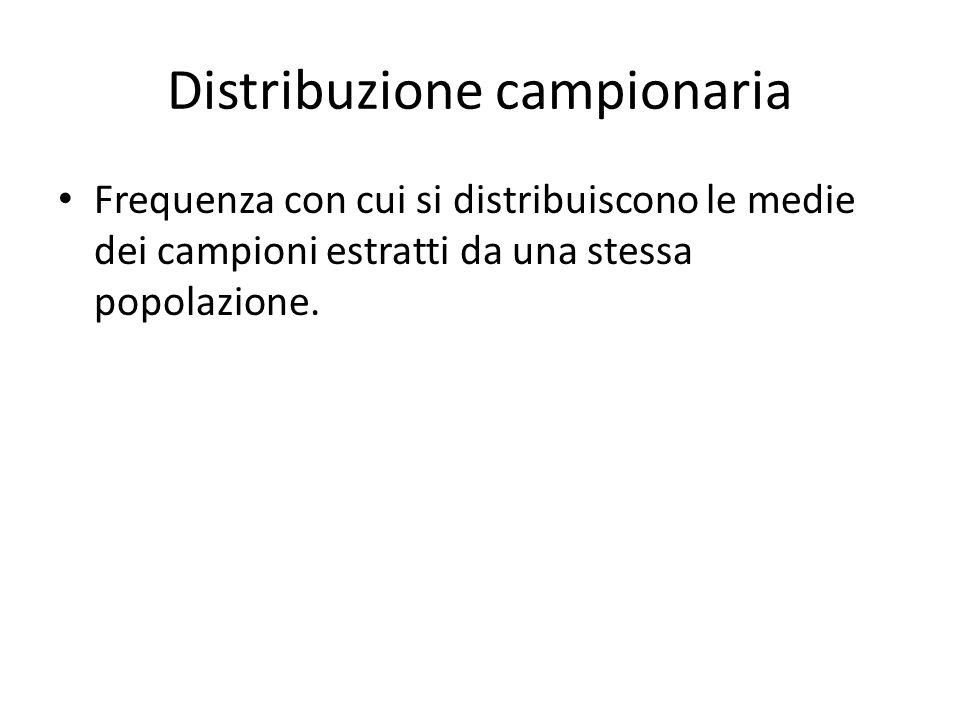 Distribuzione campionaria Frequenza con cui si distribuiscono le medie dei campioni estratti da una stessa popolazione.