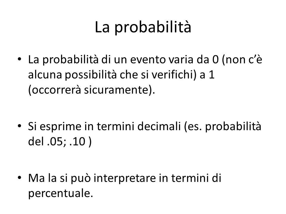 La probabilità La probabilità di un evento varia da 0 (non c'è alcuna possibilità che si verifichi) a 1 (occorrerà sicuramente). Si esprime in termini