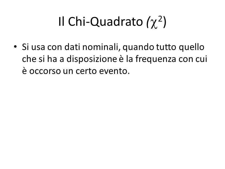Il Chi-Quadrato (  2 ) Si usa con dati nominali, quando tutto quello che si ha a disposizione è la frequenza con cui è occorso un certo evento.