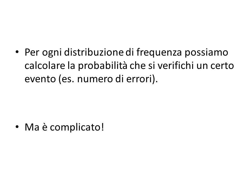 Per ogni distribuzione di frequenza possiamo calcolare la probabilità che si verifichi un certo evento (es. numero di errori). Ma è complicato!