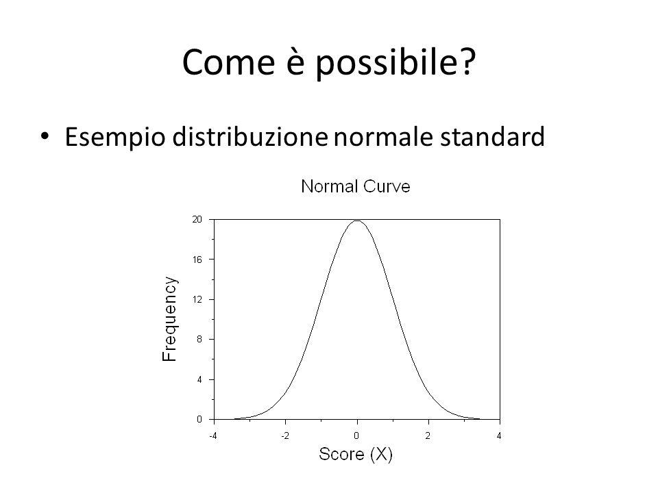 Come è possibile? Esempio distribuzione normale standard