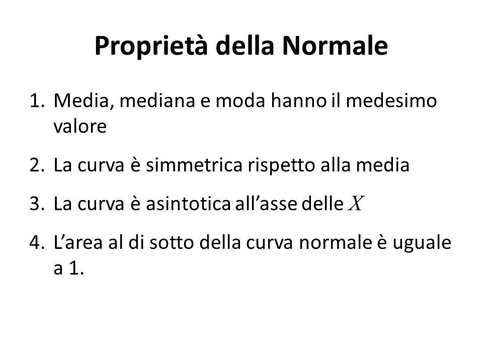 Proprietà della Normale 1.Media, mediana e moda hanno il medesimo valore 2.La curva è simmetrica rispetto alla media 3.La curva è asintotica all'asse