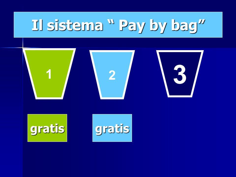 1 2 3 gratisgratis