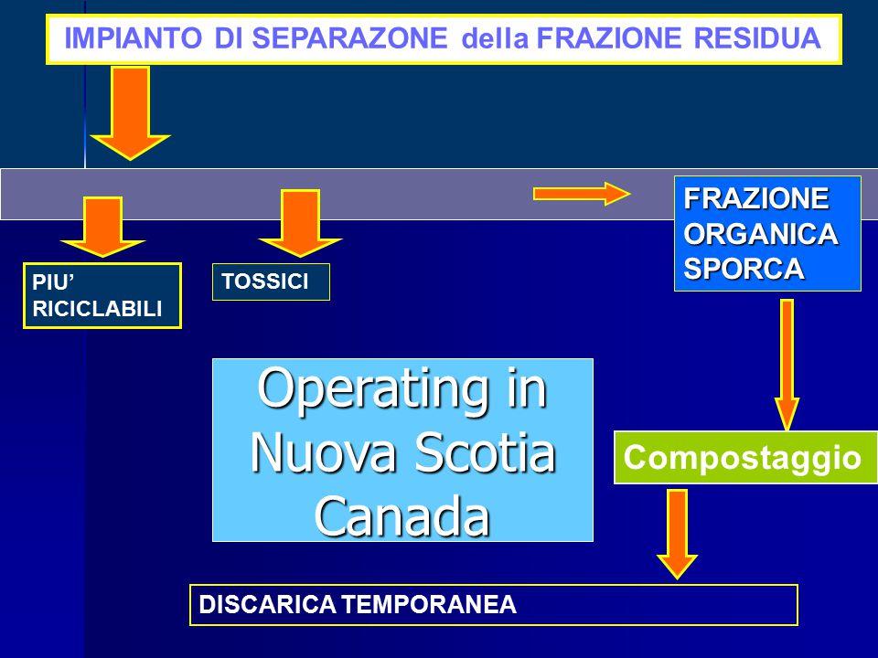 TOSSICI IMPIANTO DI SEPARAZONE della FRAZIONE RESIDUA PIU' RICICLABILI FRAZIONEORGANICASPORCA DISCARICA TEMPORANEA Operating in Nuova Scotia Canada Compostaggio