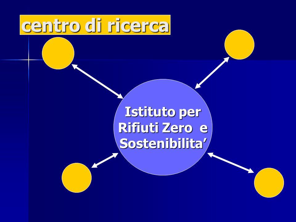 Istituto per Rifiuti Zero e Sostenibilita' centro di ricerca