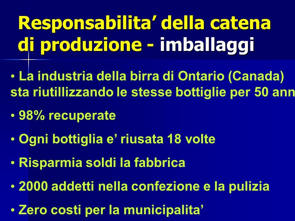 Responsabilita' della catena di produzione - imballaggi La industria della birra di Ontario (Canada) sta riutillizzando le stesse bottiglie per 50 anni 98% recuperate Ogni bottiglia e' riusata 18 volte Risparmia soldi la fabbrica 2000 addetti nella confezione e la pulizia Zero costi per la municipalita'