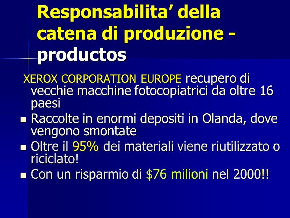 Responsabilita' della catena di produzione - productos XEROX CORPORATION EUROPE recupero di vecchie macchine fotocopiatrici da oltre 16 paesi XEROX CORPORATION EUROPE recupero di vecchie macchine fotocopiatrici da oltre 16 paesi Raccolte in enormi depositi in Olanda, dove vengono smontate Raccolte in enormi depositi in Olanda, dove vengono smontate Oltre il 95% dei materiali viene riutilizzato o riciclato.