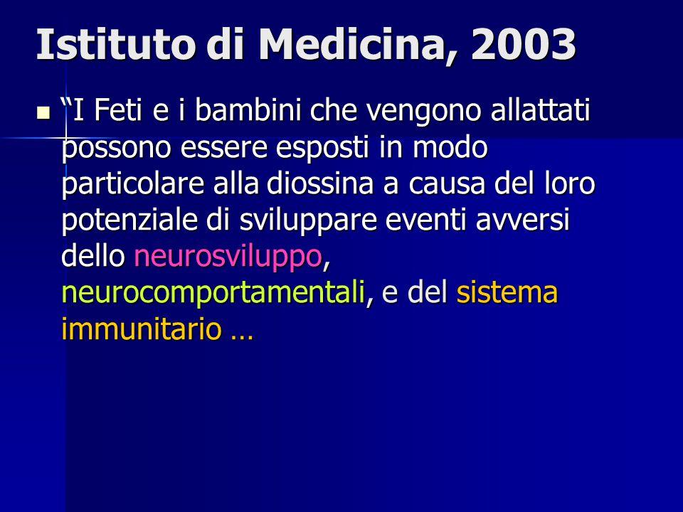 Istituto di Medicina, 2003 I Feti e i bambini che vengono allattati possono essere esposti in modo particolare alla diossina a causa del loro potenziale di sviluppare eventi avversi dello neurosviluppo, neurocomportamentali, e del sistema immunitario … I Feti e i bambini che vengono allattati possono essere esposti in modo particolare alla diossina a causa del loro potenziale di sviluppare eventi avversi dello neurosviluppo, neurocomportamentali, e del sistema immunitario …