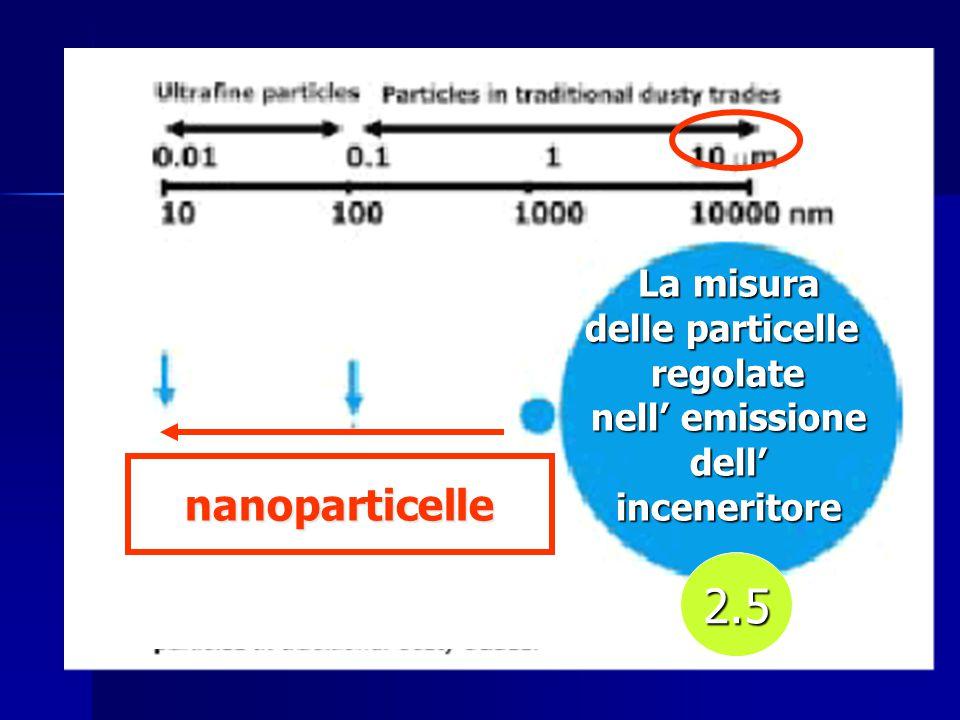 Rifiuti Zero !! Yes We Can!
