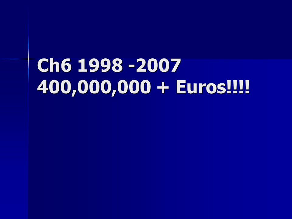 Ch6 1998 -2007 400,000,000 + Euros!!!!