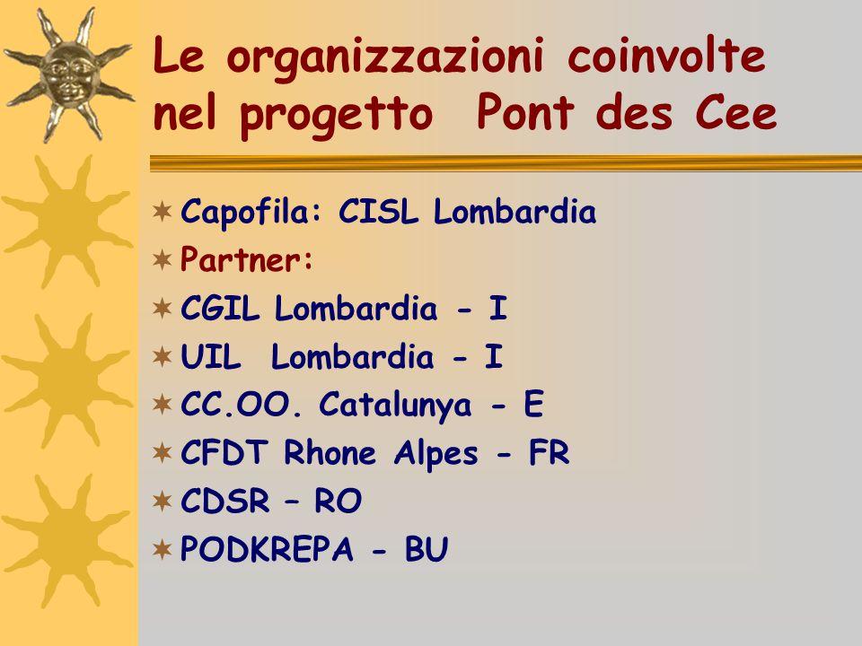 Le organizzazioni coinvolte nel progetto Pont des Cee  Capofila: CISL Lombardia  Partner:  CGIL Lombardia - I  UIL Lombardia - I  CC.OO. Cataluny