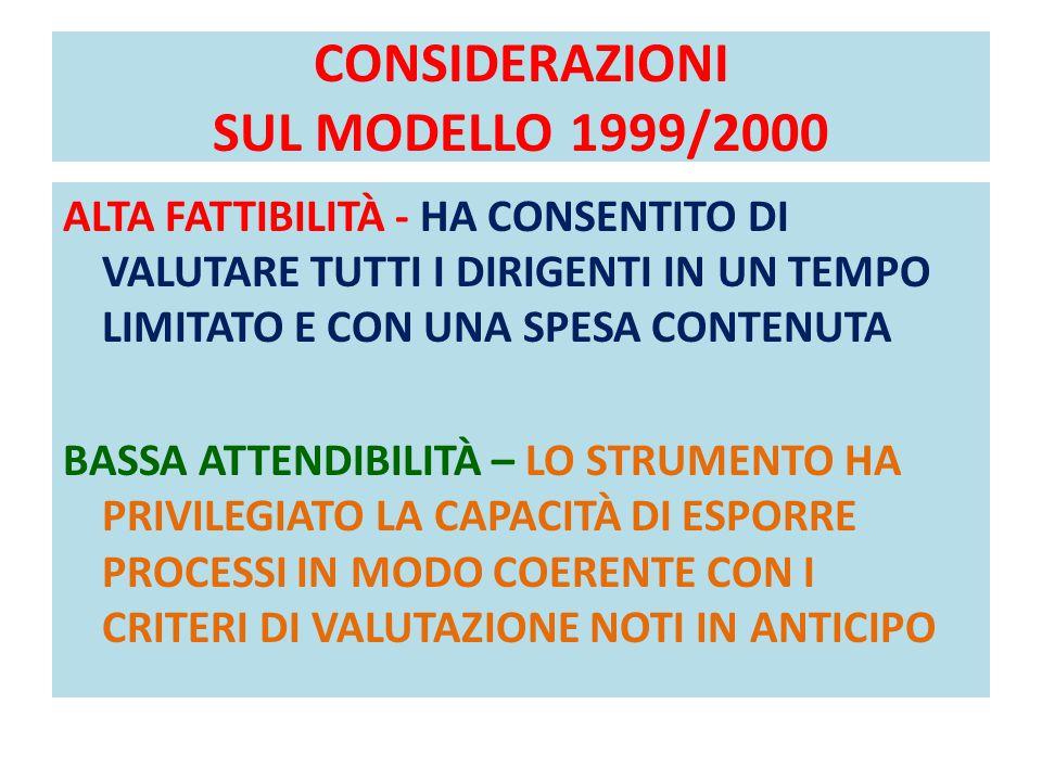 CONSIDERAZIONI SUL MODELLO 1999/2000 ALTA FATTIBILITÀ - HA CONSENTITO DI VALUTARE TUTTI I DIRIGENTI IN UN TEMPO LIMITATO E CON UNA SPESA CONTENUTA BAS