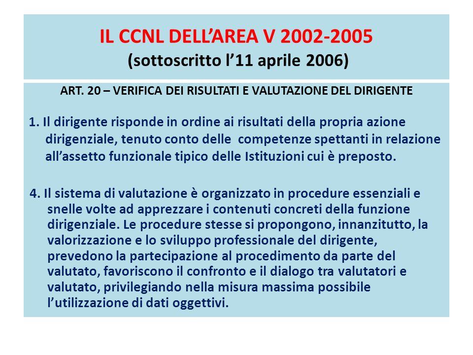 IL CCNL DELL'AREA V 2002-2005 (sottoscritto l'11 aprile 2006) ART. 20 – VERIFICA DEI RISULTATI E VALUTAZIONE DEL DIRIGENTE 1. Il dirigente risponde in