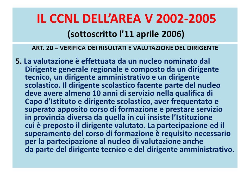 IL CCNL DELL'AREA V 2002-2005 (sottoscritto l'11 aprile 2006) ART. 20 – VERIFICA DEI RISULTATI E VALUTAZIONE DEL DIRIGENTE 5. La valutazione è effettu