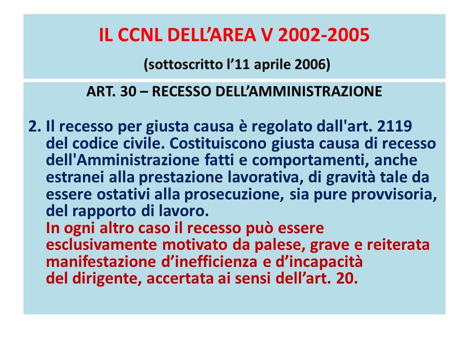 IL CCNL DELL'AREA V 2002-2005 (sottoscritto l'11 aprile 2006) ART. 30 – RECESSO DELL'AMMINISTRAZIONE 2. Il recesso per giusta causa è regolato dall'ar